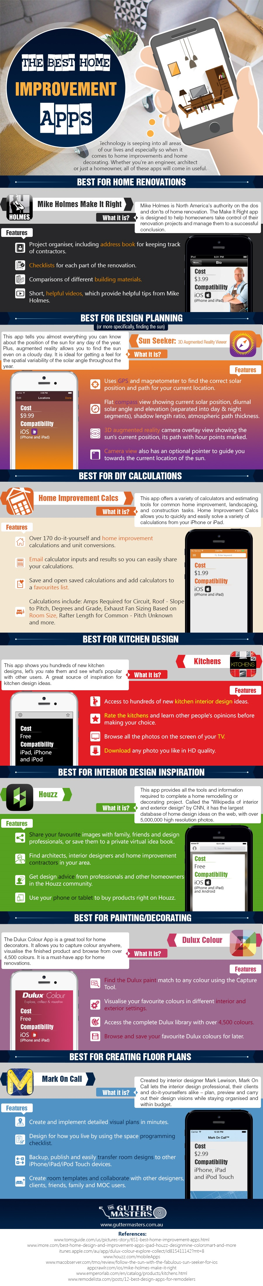 The Best Home Improvement Apps - Interior Designs