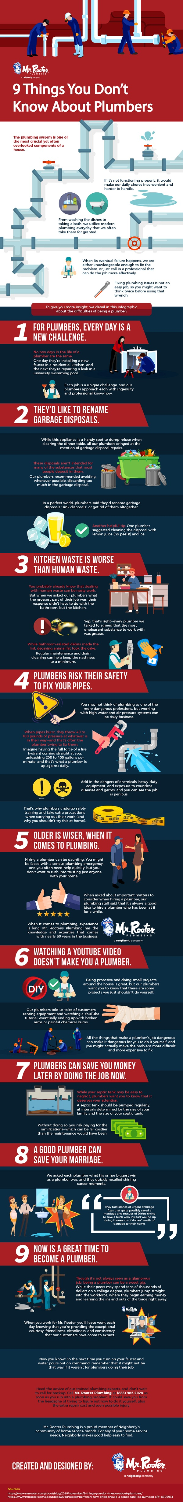 You Don't Know About Plumbers